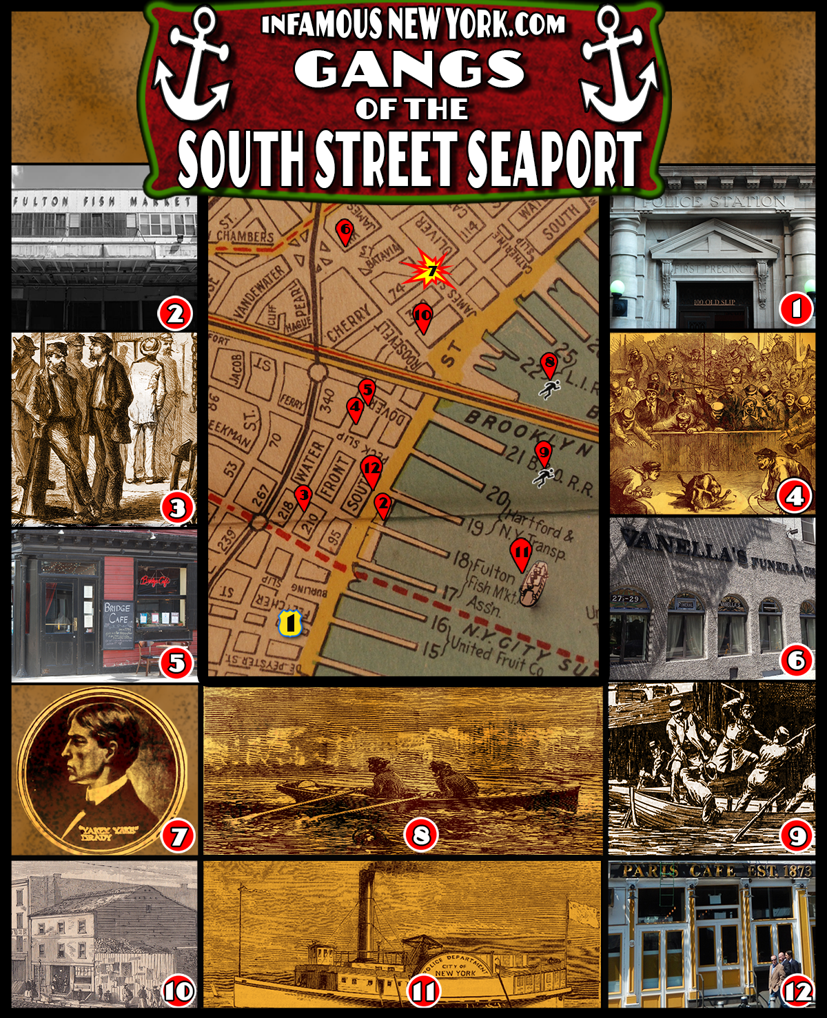 A Fishy Kingdom of Crime Gangs of the South Street Seaport Map